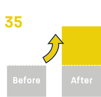 35万円/月UP!